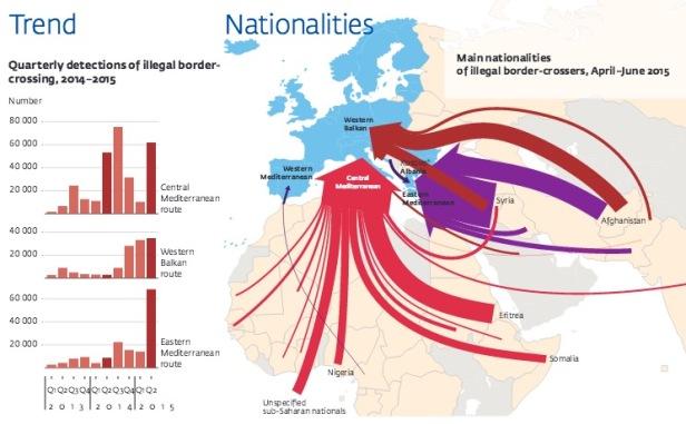 Frontex 2