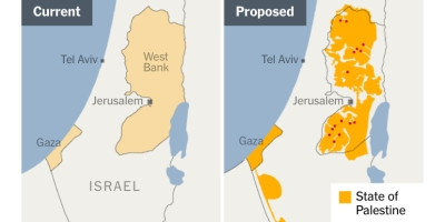 Trump Plan for Palestine